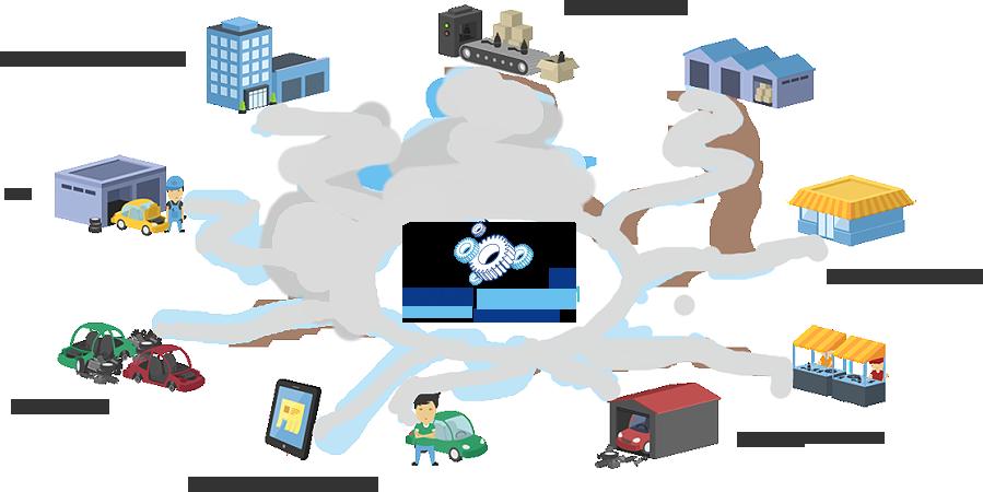 Бизнес-форум «Avto.Pro Инновации 2016» в Одессе